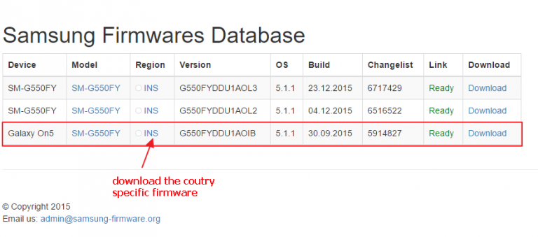 Samsung Firmware Country Codes